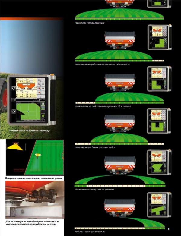 Торачка  DSX-W / DSX-W GEOspread оборудвана  за прецизно торене